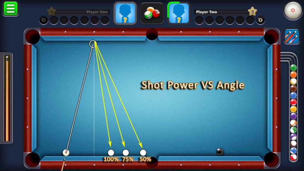 8 Ball Pool by Miniclip - shot power vs angle
